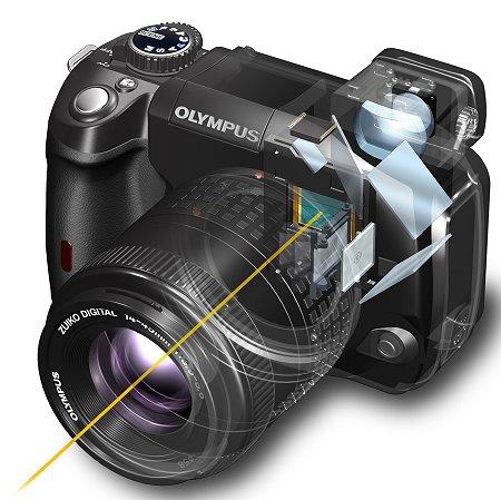e-330-liveview-modeb.jpg