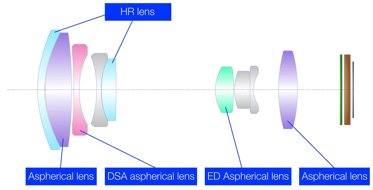 new-lens-element-1.jpg