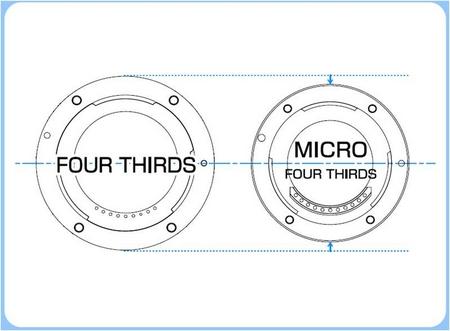 Micro Four Thirds Durchmesser