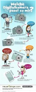 digitalkamera-typberatung-grafik