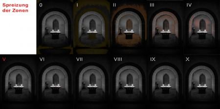 Verteilung der einzelnen Zonen im Bearbeitungsbeispiel (Erläuterungen siehe Text)