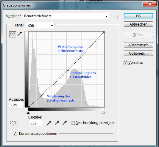 Bearbeitung: nach rechts unten gezogene Gradationskurve