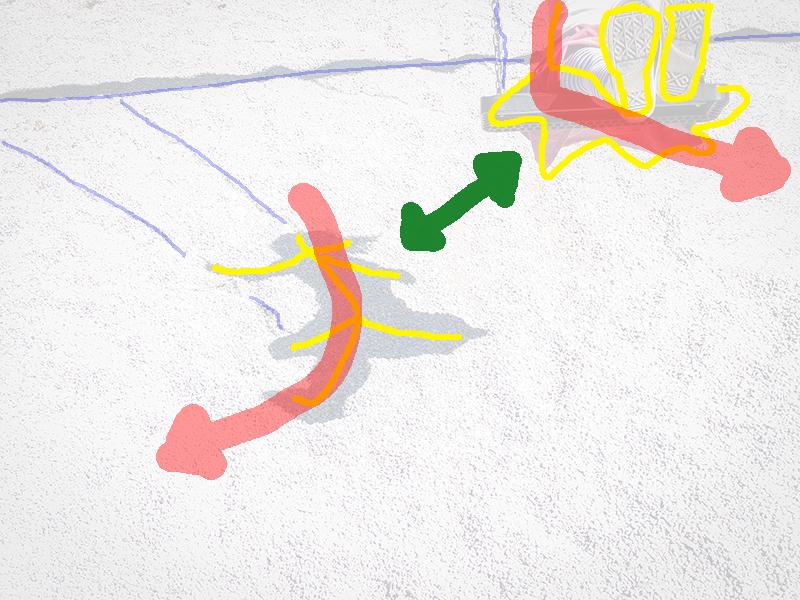 Komposition: Grundelemente und Blickführung