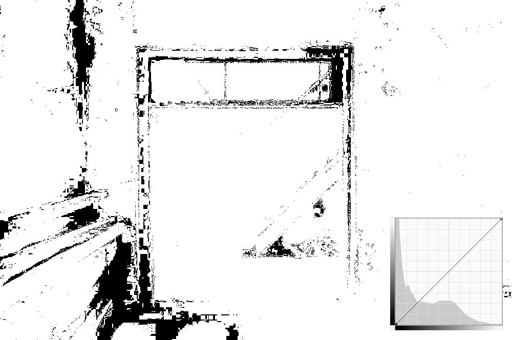 Tonwerte: Histogramm, Schattenbeschnitt