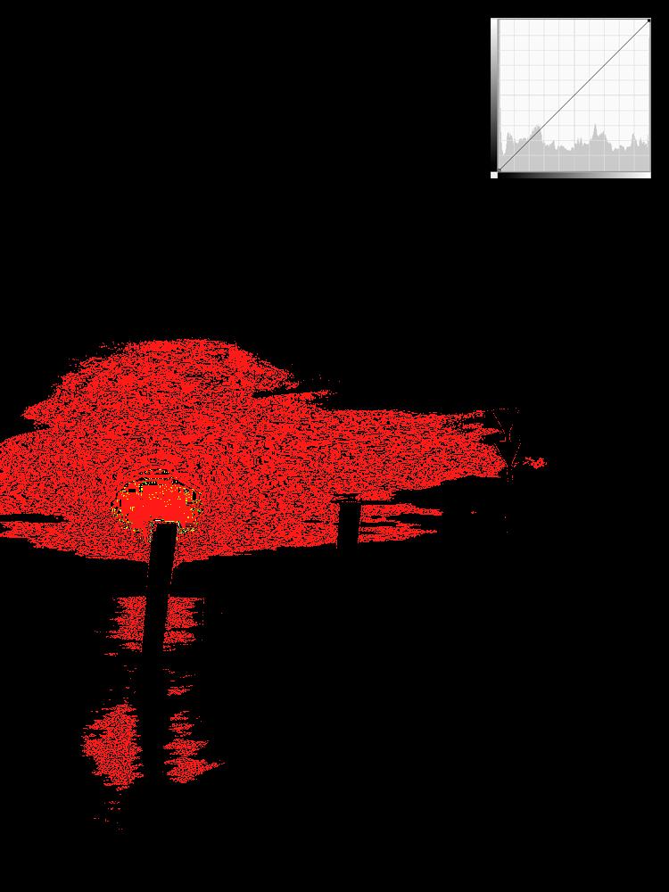 Tonwerte: Gesamthistogramm und Ausschlag des Rotkanals