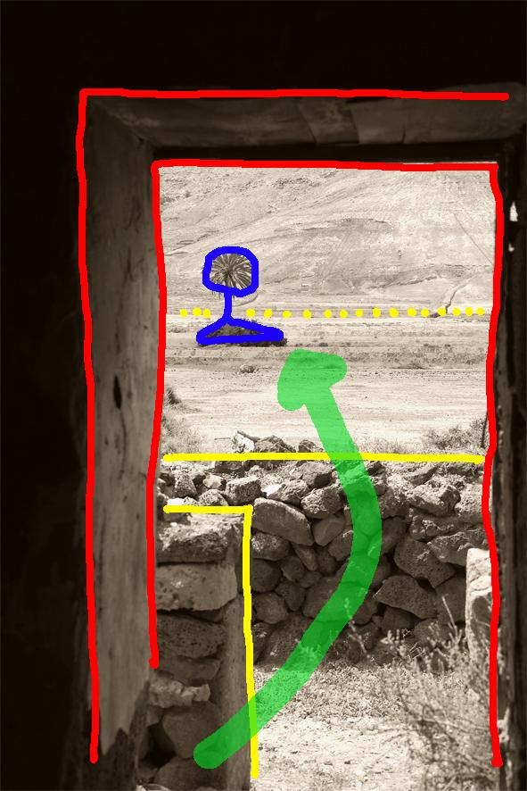 Komposition: Grundstrukturen und Blickführung
