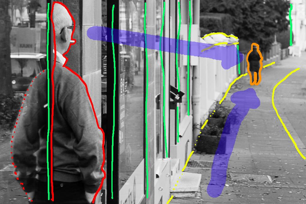 Komposition: Grundelemente und Blickrichtung nach Spiegelung