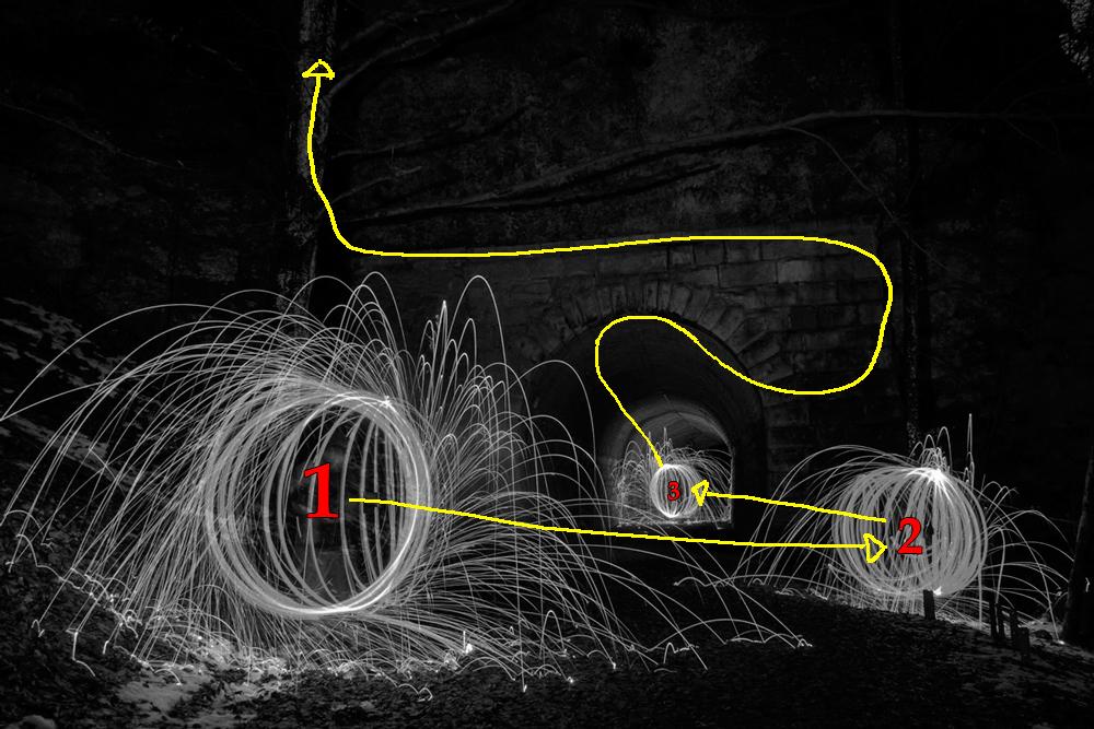 Komposition 2: Objektstaffelung und Blickführung
