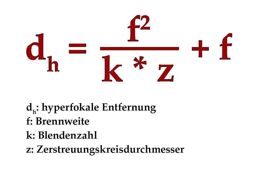 Bild 8: Formel und Legende zur hyperfokalen Entfernung