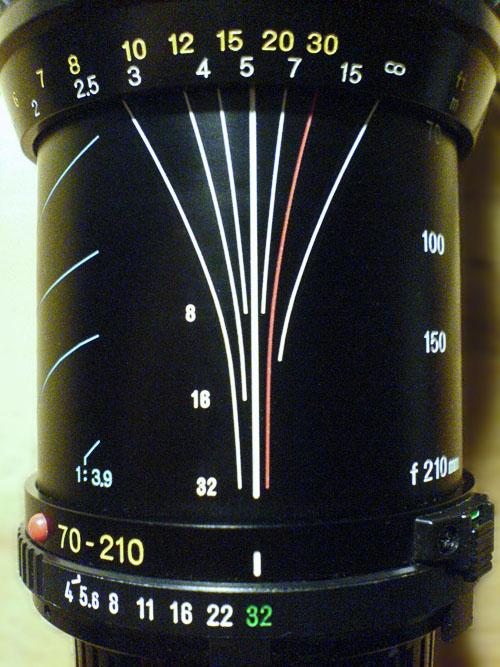 Schärfeskala (Rob Wikipedia; https://de.wikipedia.org/wiki/Hyperfokale_Entfernung#/media/File:Hyperfokal_Einstellung.jpg)