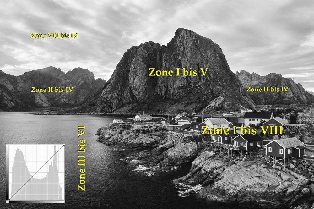 Tonwerte: Histogramm und Zonengewichtung